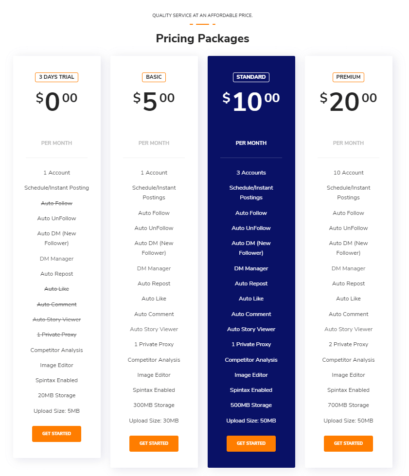 Gramto's pricing packages.